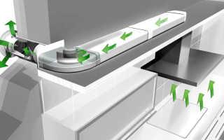 Виды вентиляционных кухонных коробов, проектирование системы воздуховодов и их правильный монтаж
