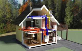 Выбираем отопительный котел для дома и дачи: топ моделей, рейтинг, их плюсы и минусы