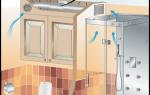 Виды вентиляторов вытяжных для ванной комнаты и санузла, основные критерии выбора, лучшие модели
