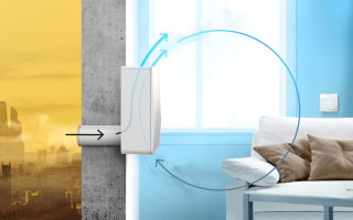 Выбор и установка приточной вентиляции в квартире с фильтрацией своими руками