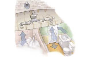Какую вытяжку выбрать для ванной комнаты и туалета в квартире или частном доме и как провести ее монтаж