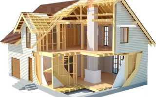 Система вентиляции в каркасном доме: виды систем, требования воздухообмена, расчеты, монтаж