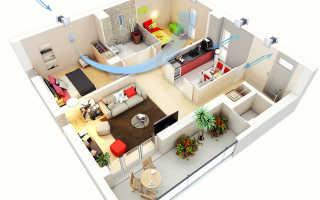 Виды систем вентиляции в квартире, основные правила выбора и особенности монтажа своими руками