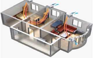 Назначение и принцип работы приточной вентиляции — как и зачем ее правильно использовать