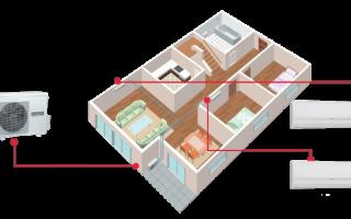 Как установить систему кондиционирования на две комнаты