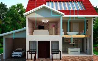 Какой должна быть система вентиляции в частном доме — правила выбора, схема монтажа, уход