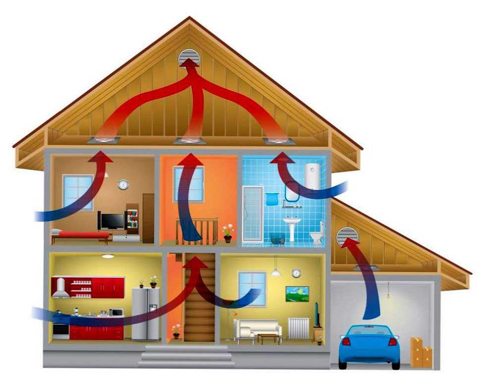 Схема естественной вентиляции в частном доме