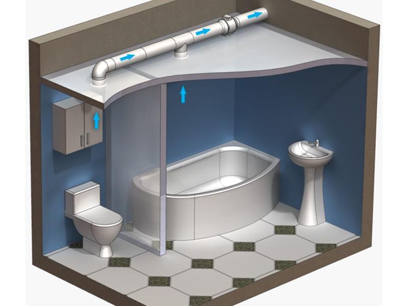 вытяжка в ванной и туалете