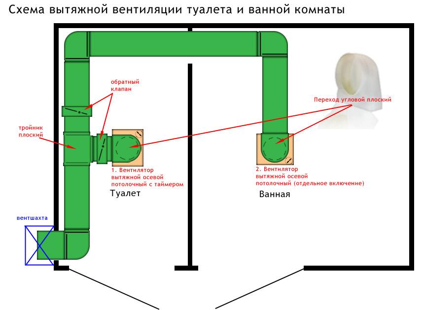 схема вытяжки в ванне и туалете