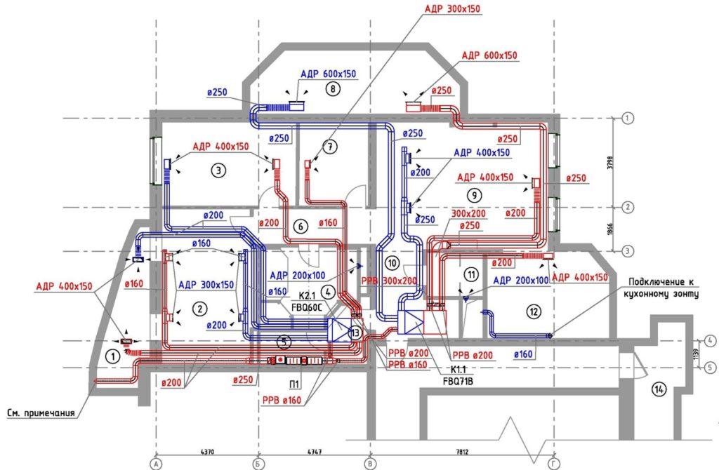 пример проекта вентиляции
