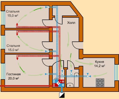 схема принудительной вентиляции в квартире