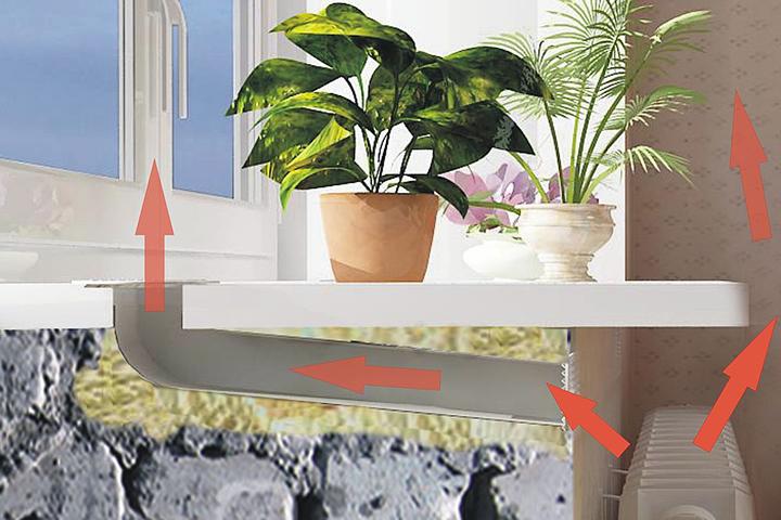Схема вентиляции подоконника при помощи решетки