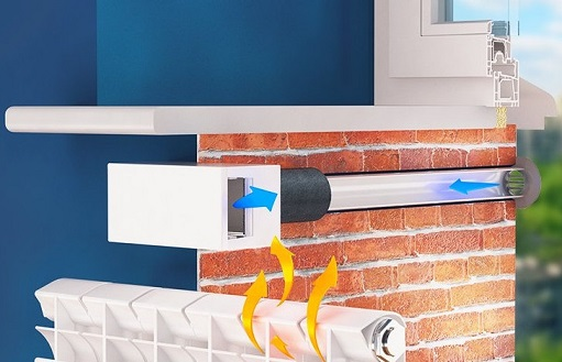 стеновой клапан пассивной вентиляции