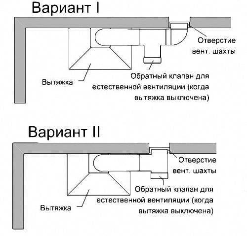 варианты вентиляции кухни