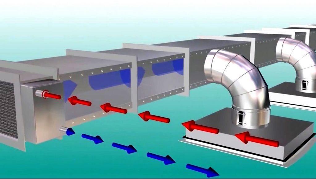 схема канальной вентиляции