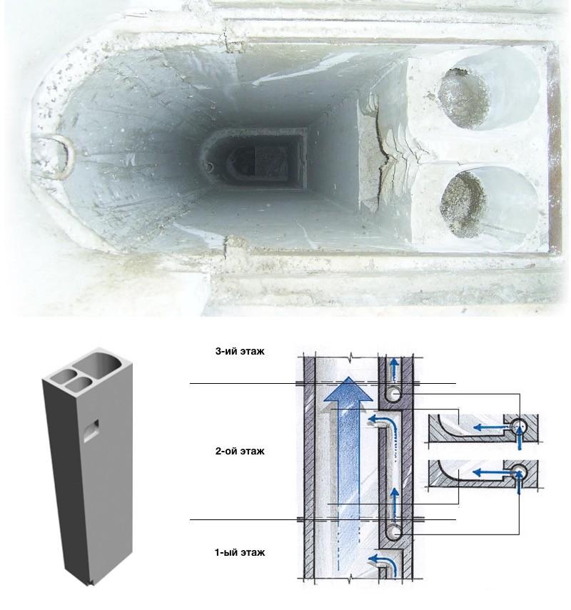 вентиляция многоквартирного дома