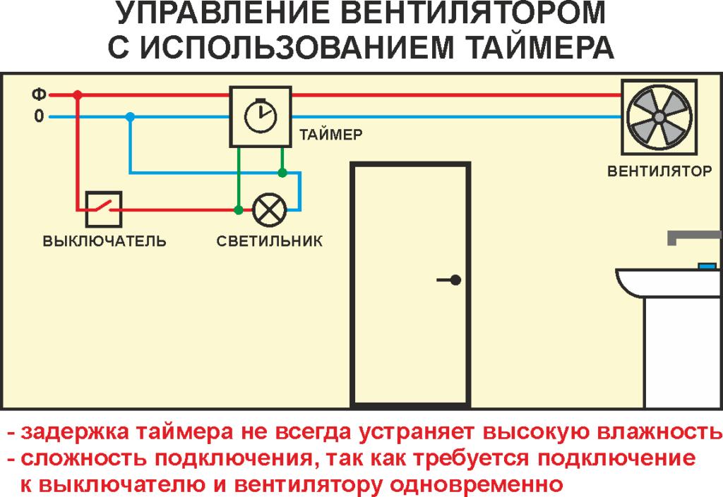 схема вытяжки с таймером