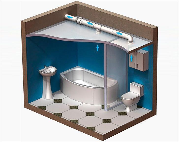 схема вентиляции ванной с натяжным потолком