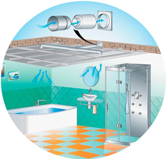 схема установки канального вентилятора в ванной