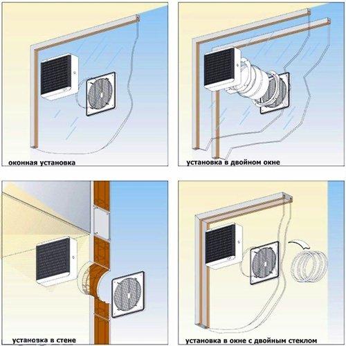 варианты монтажа оконной вентиляции
