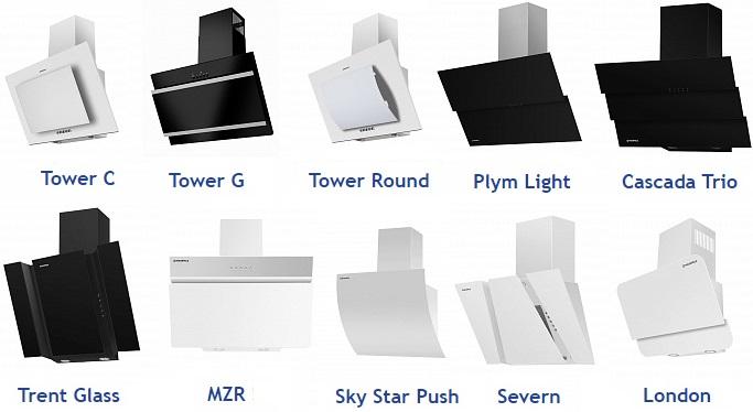 Разные виды наклонных устройств вентиляции