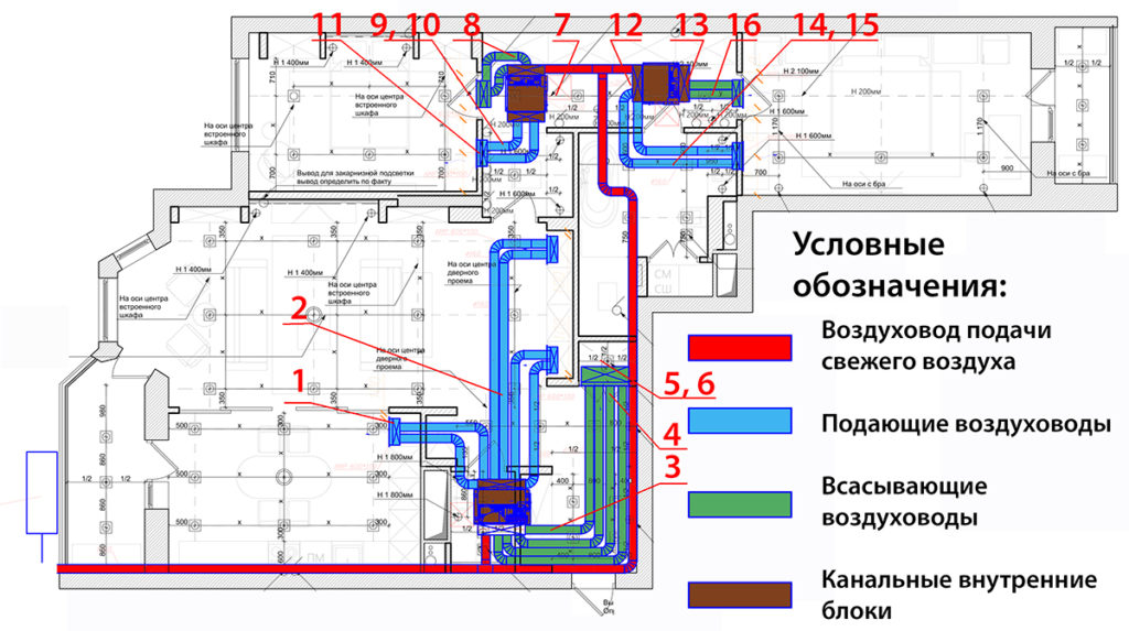 проект вентиляции помещения