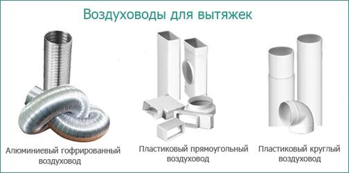 воздуховоды для вытяжки