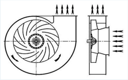 схема центробежного вентилятора