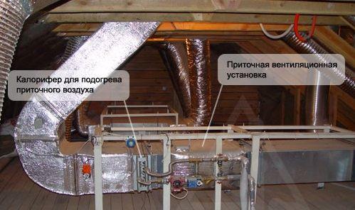 вентиляция на чердаке