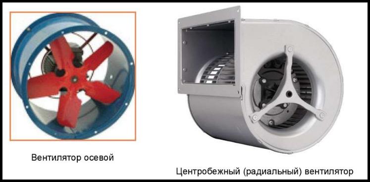 осевой и центробежный вентилятор