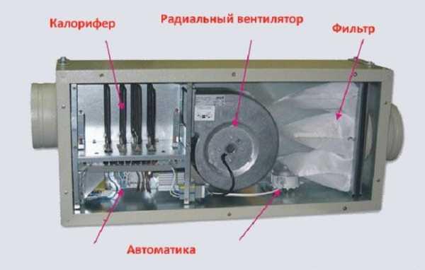 приточная вентиляция с водяным калорифером