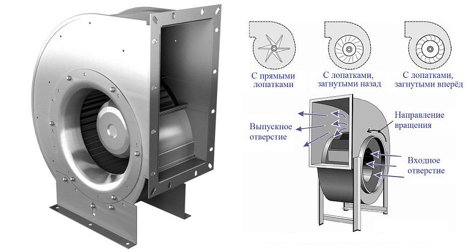 варианты центробежного вентилятора