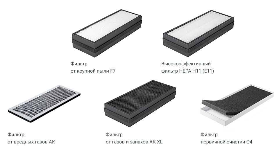 виды фильтров для приточной вентиляции