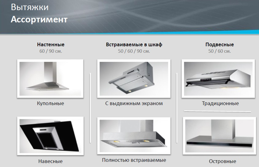 ассортимент вентиляции для кухни