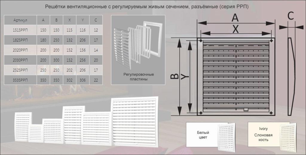 plastikovye_ventilyatsionnye_reshetki_rrp