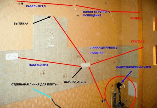 провода и розетки на кухне