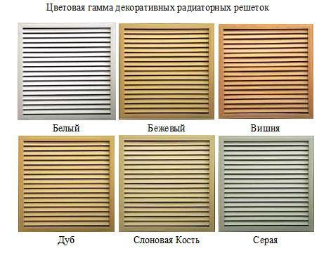 разновидности пластиковых вентиляций