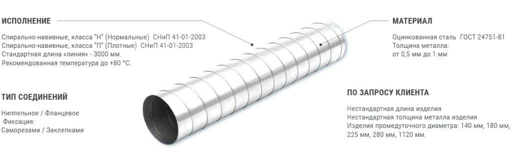 схема спирально навивного воздуховода