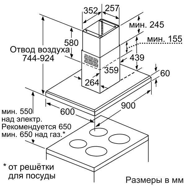 размеры кухонной вентиляции