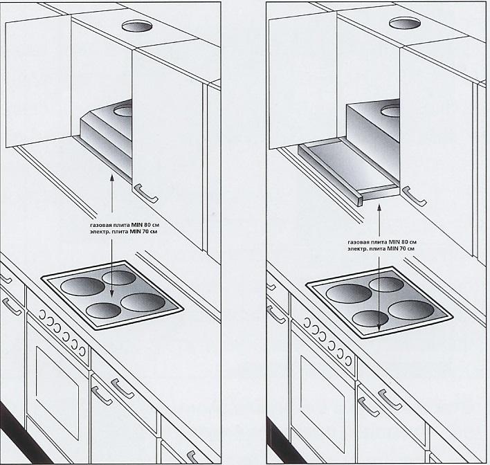 высота размещения системы вентиляции