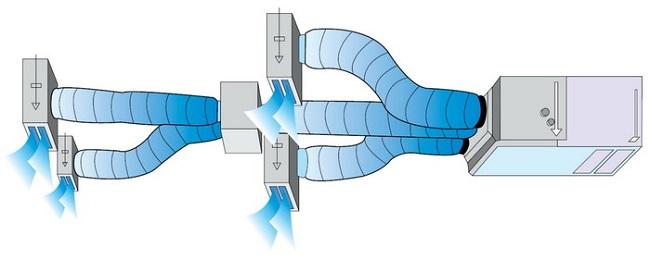 Схема протекания воздуха у кондиционера крышного типа