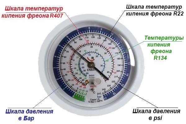 шкала температур и давления