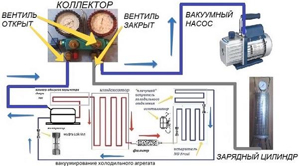 схема заправки кондиционера