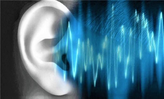 Звуковая волна идущая к уху