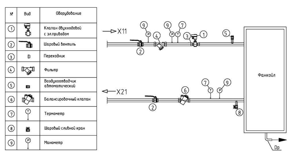 Схема обвязки и подключения фанкойлов