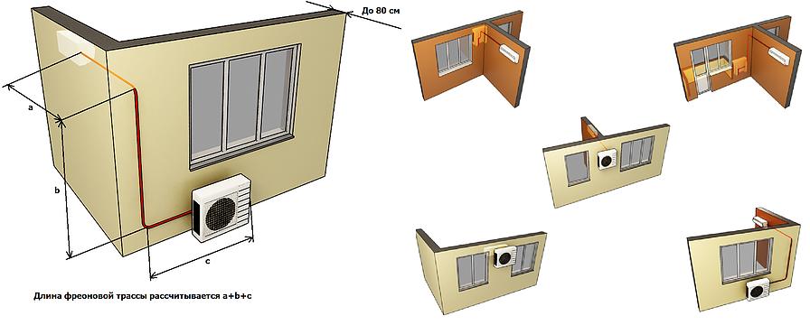 Виды размещения внешнего блока сплит-системы