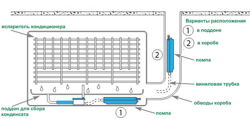 Схема дренажной помпы для кондиционера