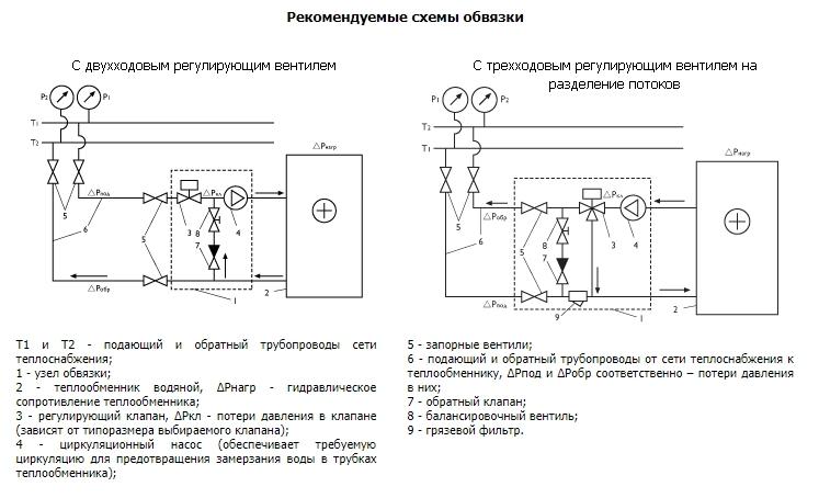 схемы обвязки файнколов