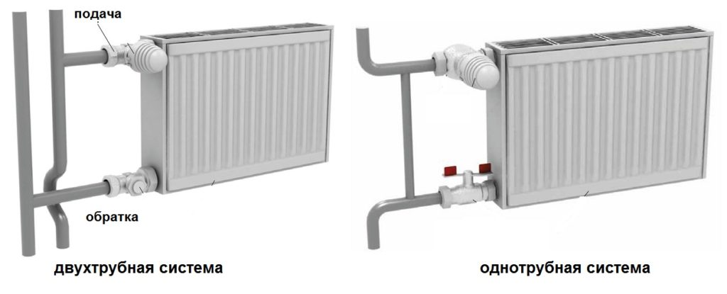 Радиатор с боковым односторонним подключением
