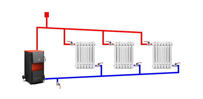Соединение котла с отопительной системой